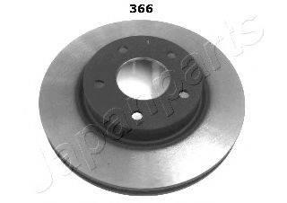 Тормозной диск JAPANPARTS DI-366