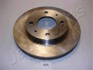 Тормозной диск JAPANPARTS DI-522